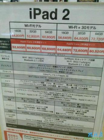 日本大阪商店ipad2价格(8G/16G/32G  3G/wifi版)