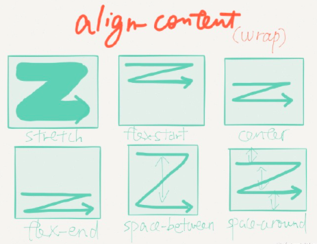 align-content.png